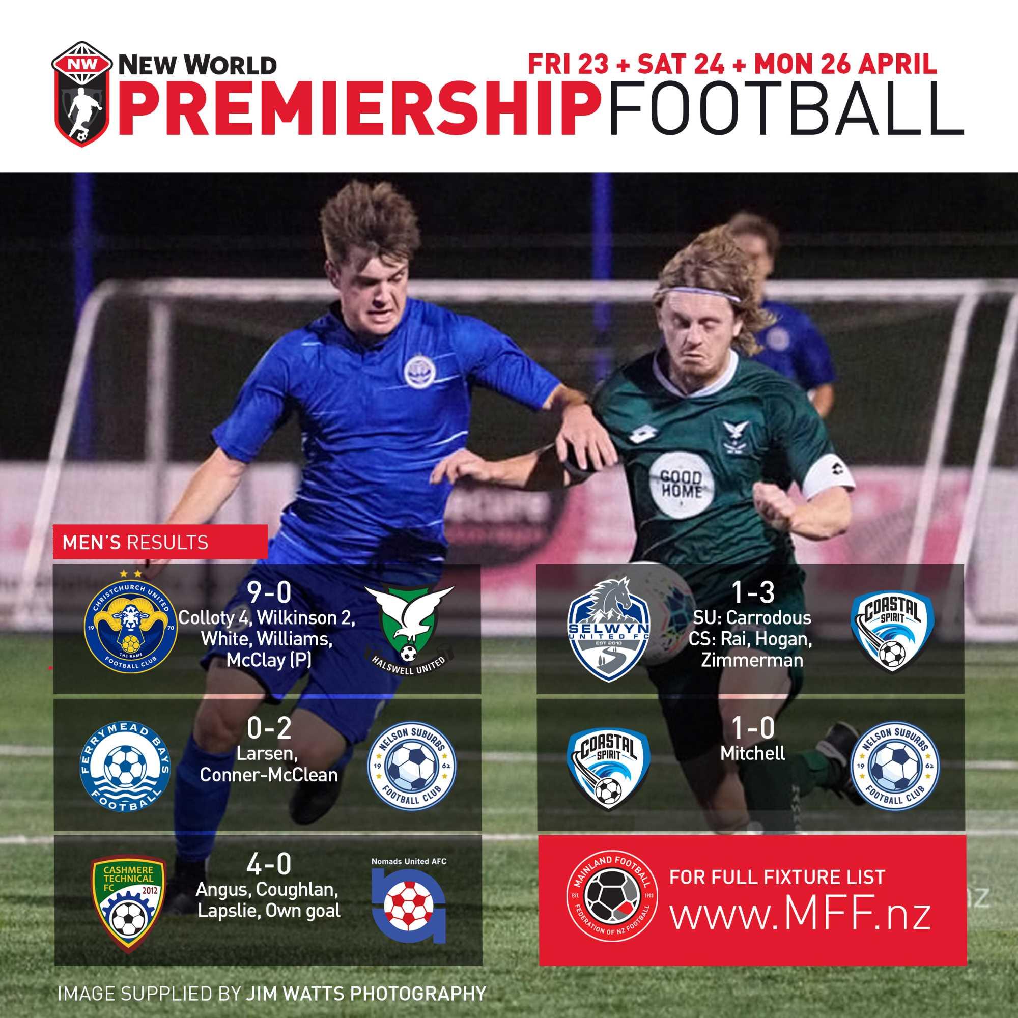 Image: mainlandfootball.co.nz