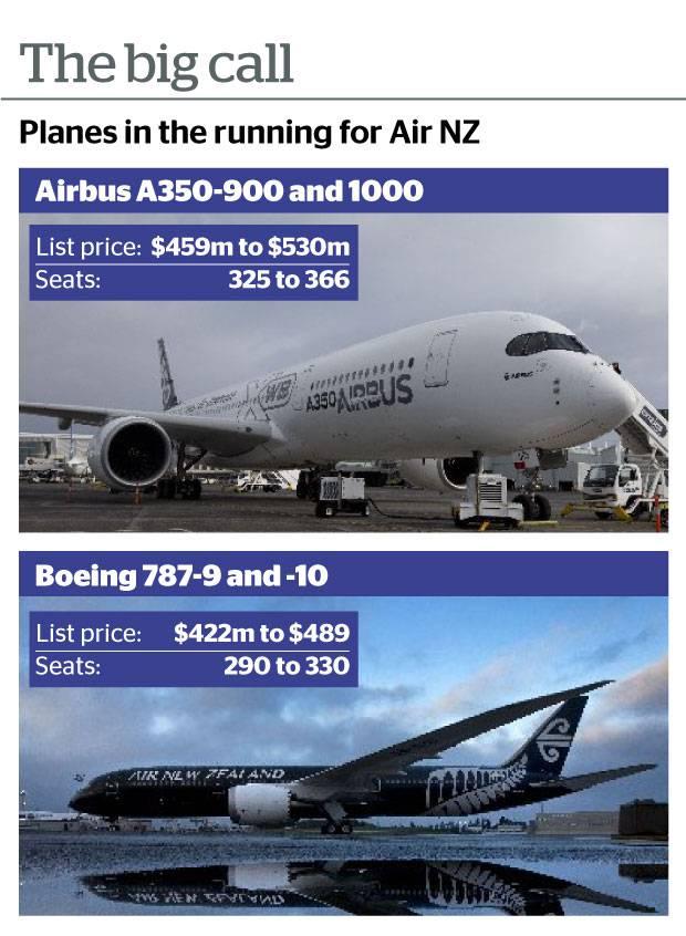 Graphic: NZ Herald