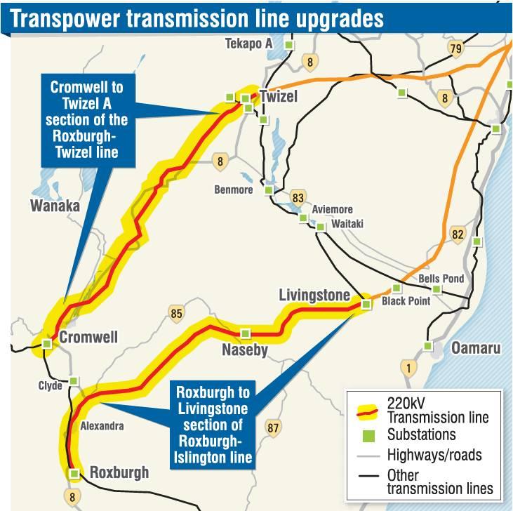 $100 million line upgrade ups capacity | Otago Daily Times Online News