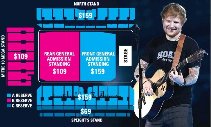 Ed Sheeran early-bird tickets go on sale