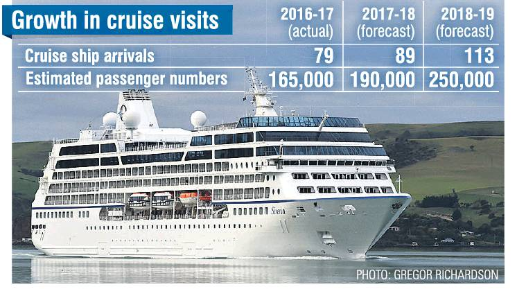Cruise Ship Visitors Possible Otago Daily Times Online News - Auckland cruise ship arrivals