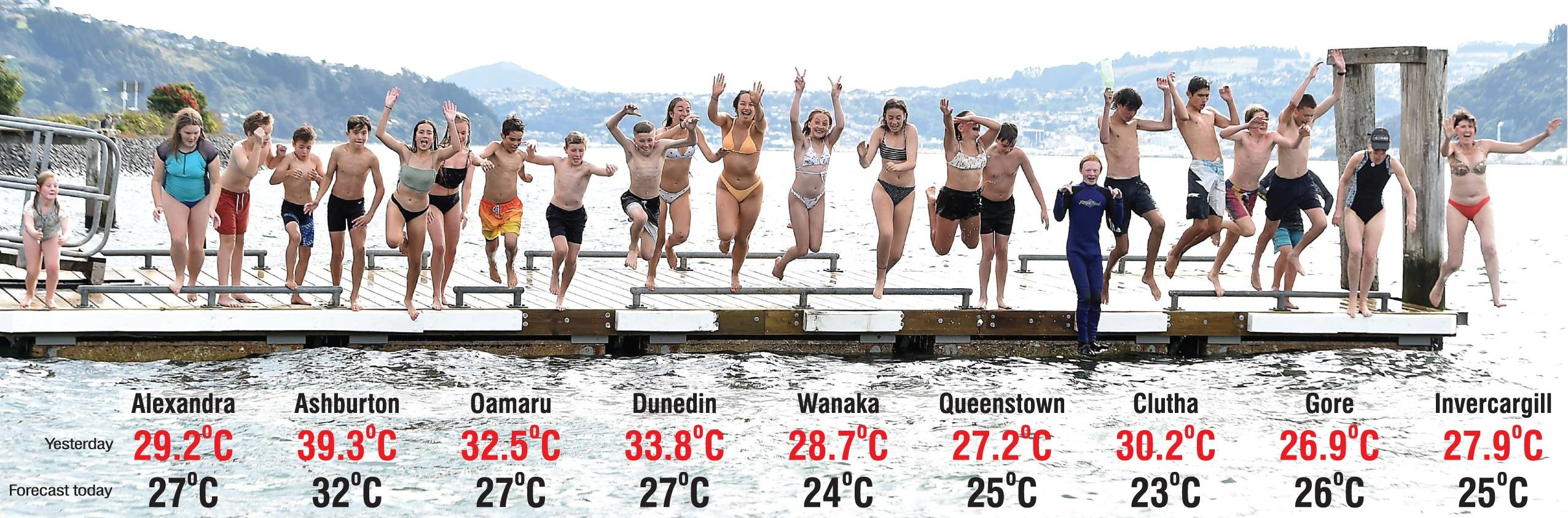 Swimmers jump off the wharf at Macandrew Bay yesterday as temperatures soared to nearly 34degC....