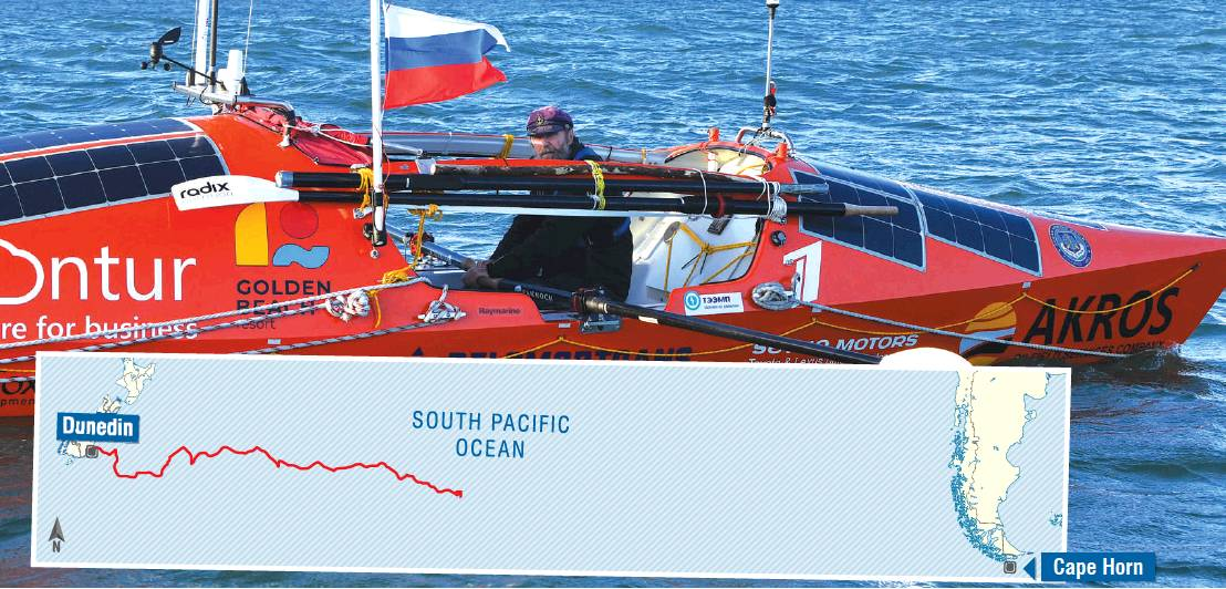 The progress of Russian rower Fedor Konyukhov on his way to Cape Horn.