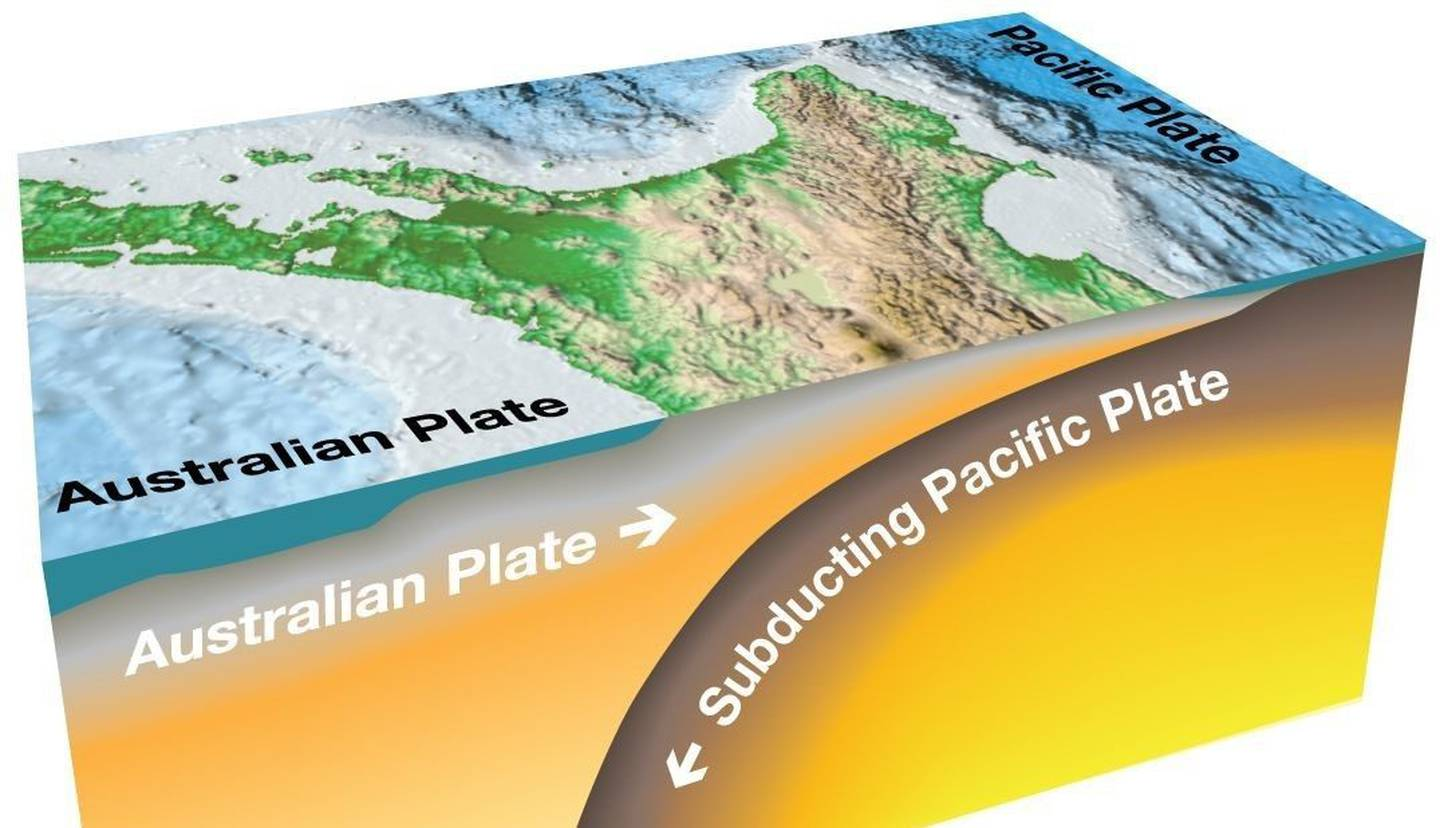 New Zealand straddles the boundary of two tectonic plates. Image / GeoNet