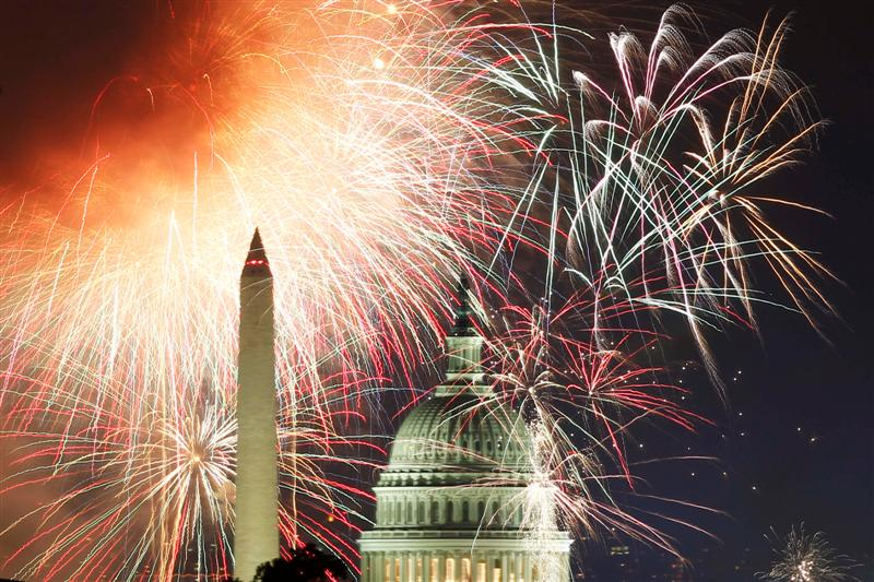 an analysis of the properties of fireworks in the united states Server properties in analysis default server configuration properties of an analysis services properties controls if, where, and how events are logged.