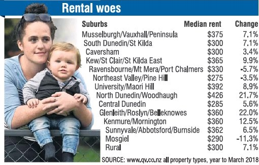 After four months and more than 30 viewings, Grace Huia (21) and her 10-month-old son Eli have...