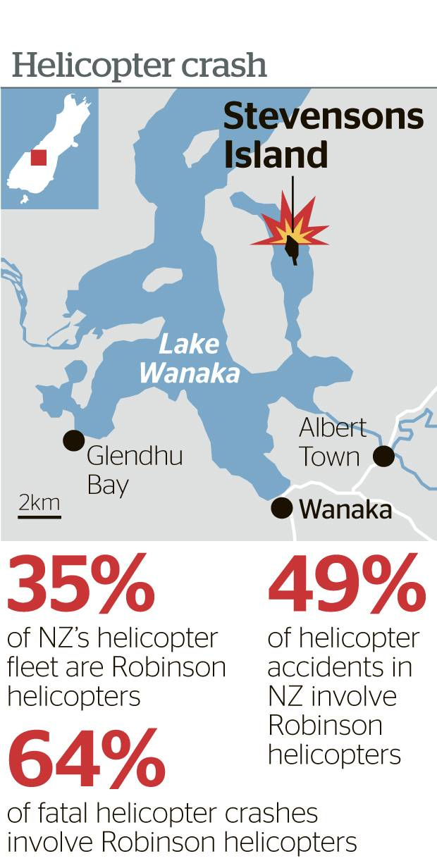NZ Herald graphic
