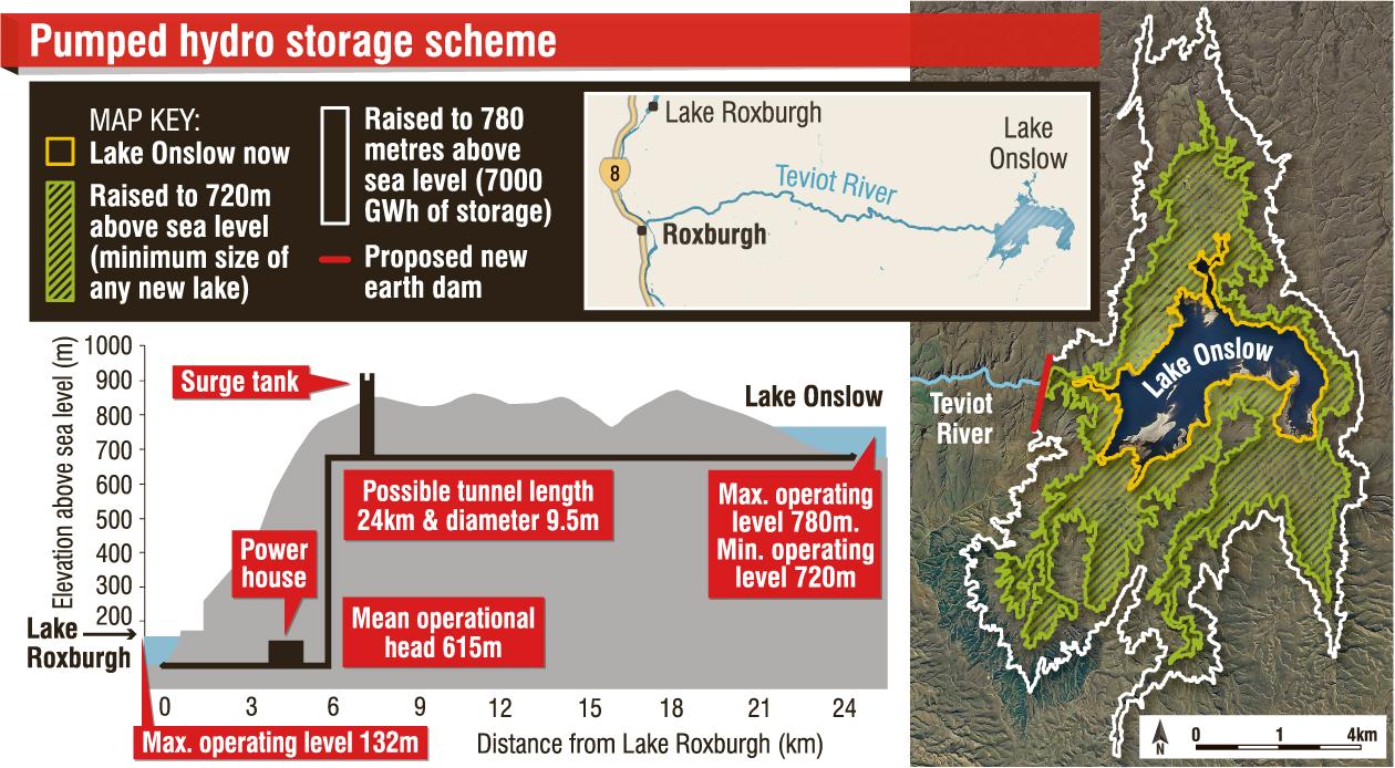 Projections for the spread of the expanded Lake Onslow. GRAPHIC: ODT/JOHN CULY CONSULTING
