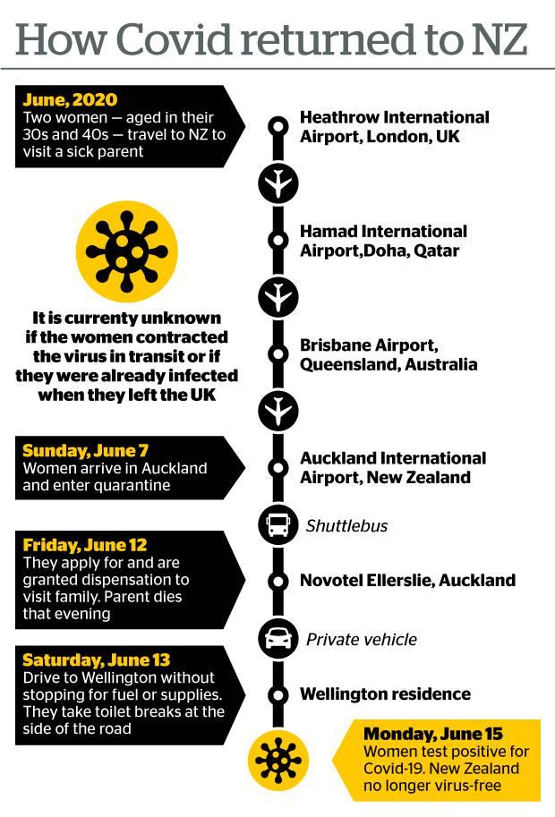 NZ Herald graphic