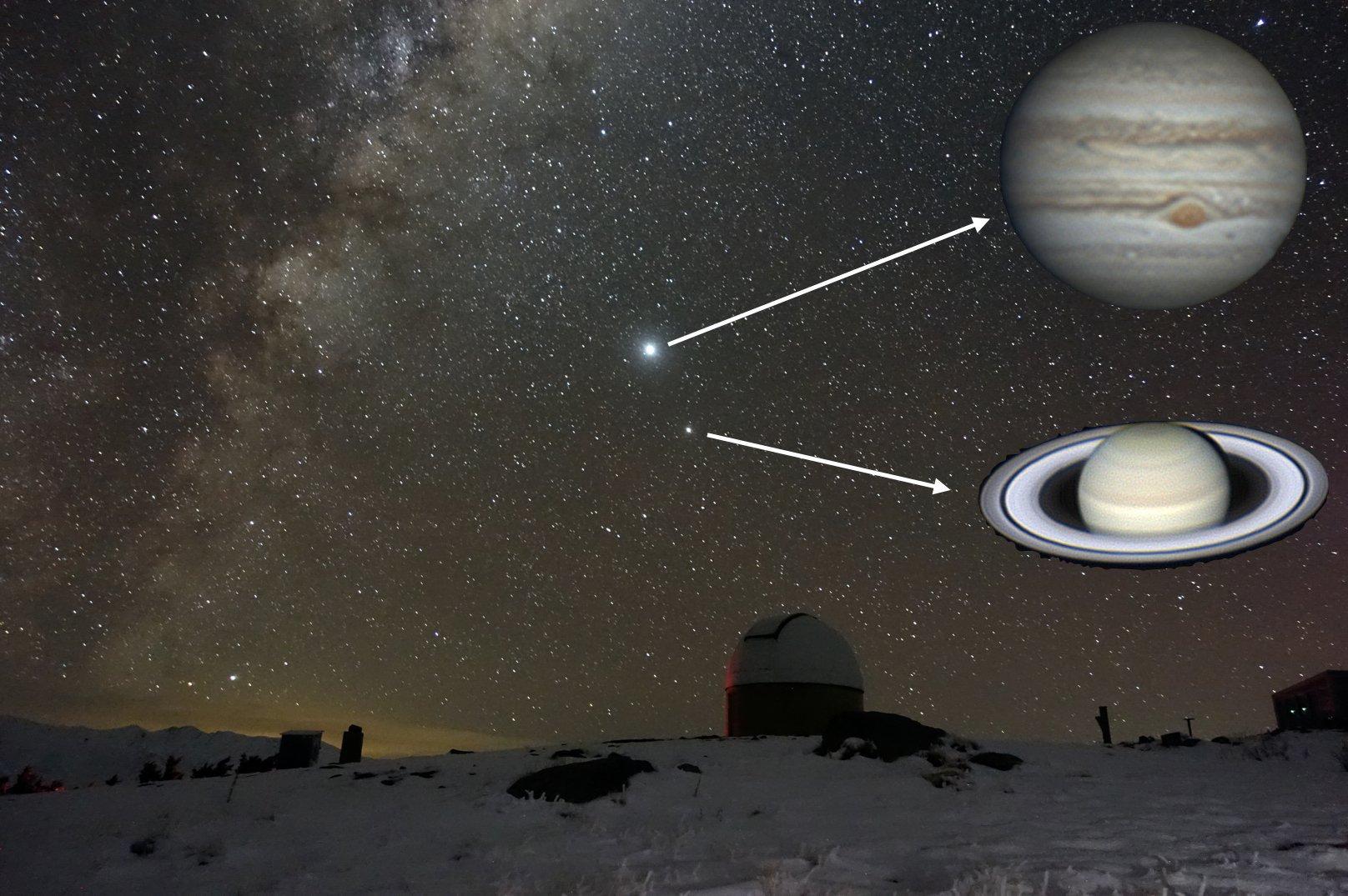 Jüpiter ve Satürn Orta Çağ'dan Bu Yana İlk Kez 'Çift Gezegen' Oluşturacak…