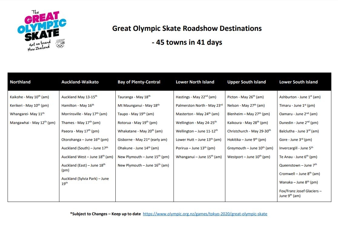 The Great Olympic Skate Roadshow schedule. Table: Olympic.org.nz