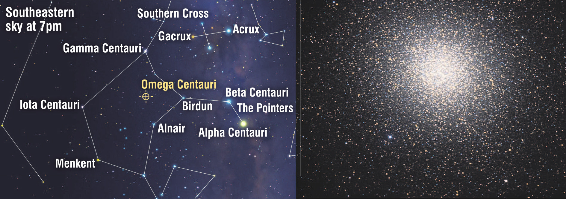 Omega Centauri as it appears through one of the telescopes at the University of Canterbury's Mt...