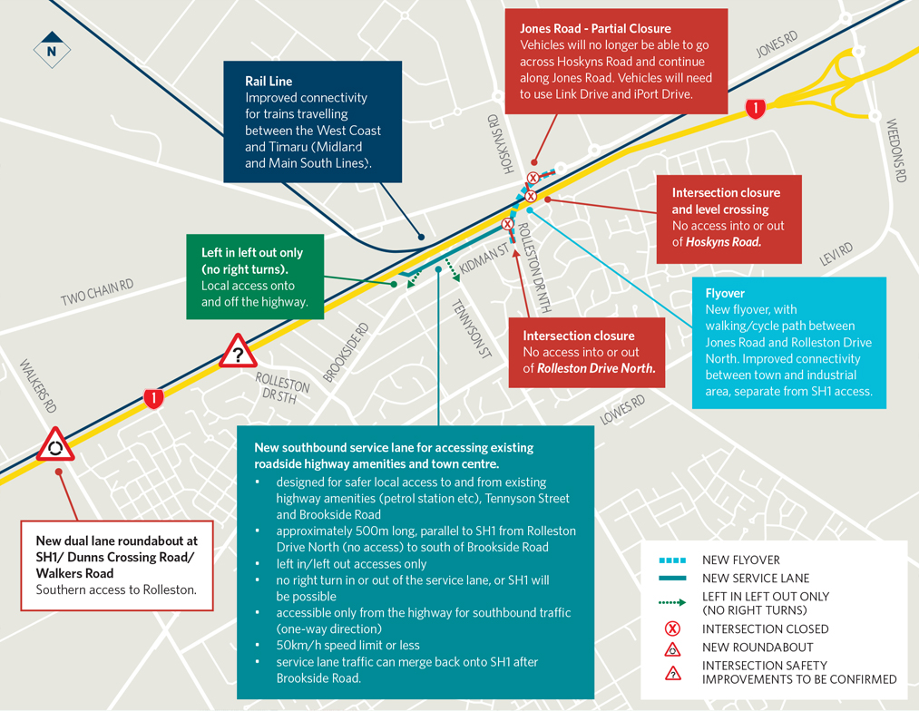 The proposed SH1 flyover, and changes to intersections and rail network. Credit: NZTA