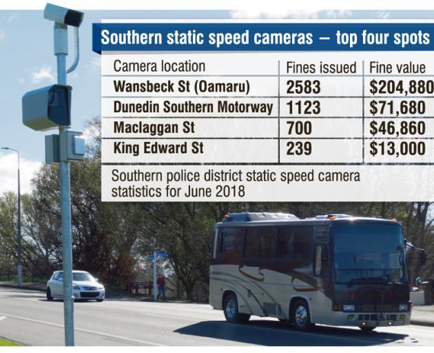 Oamaru's $1m speed camera | Otago Daily Times Online News
