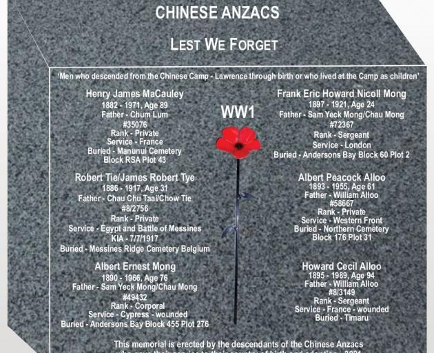 A working design for a proposed memorial stone to Lawrence's Chinese Anzacs. PHOTO: DUNEDIN...