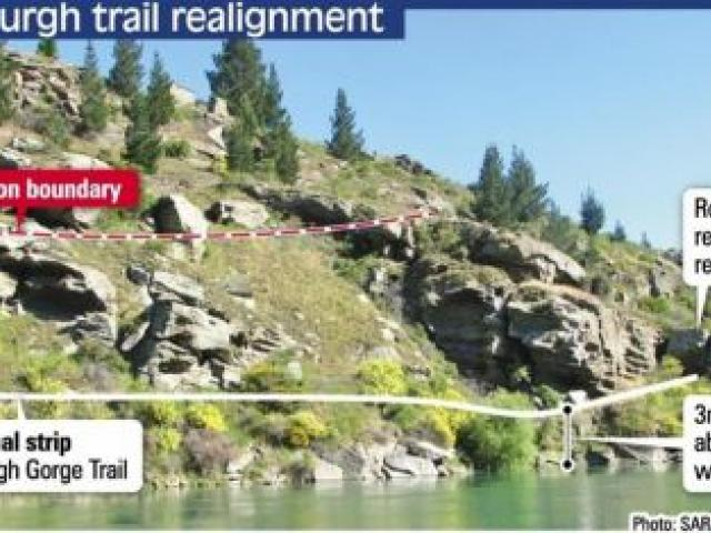 The section of the Roxburgh Gorge cycle trail that passes Bruce and Leigh Johnston's land, between 1.3km and 2.4km from the start of the trail in Alexandra, will now be built closer to the river than originally intended. The string above the trail route i