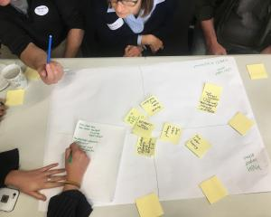 "Participants in the South Dunedin ""Our City, Our Climate"" climate change adaptation workshop pool..."