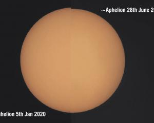 Perihelion (left) on January 5 this year and aphelion on June 28 last year. The sun appears 3%...