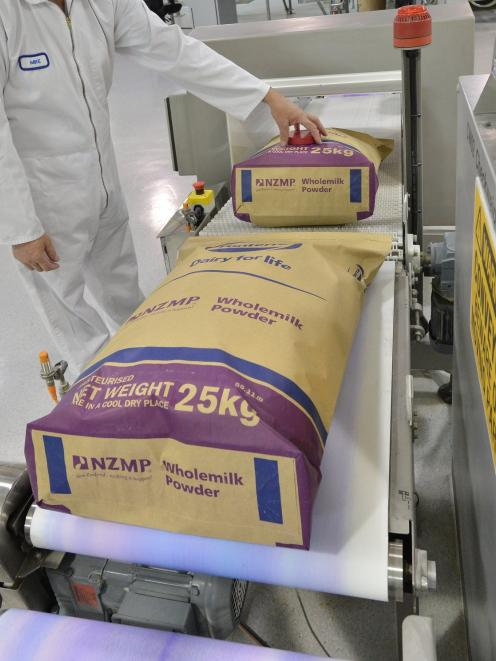 Whole milk powder gained 0.2% to US$3,226 a tonne. Photo: ODT files