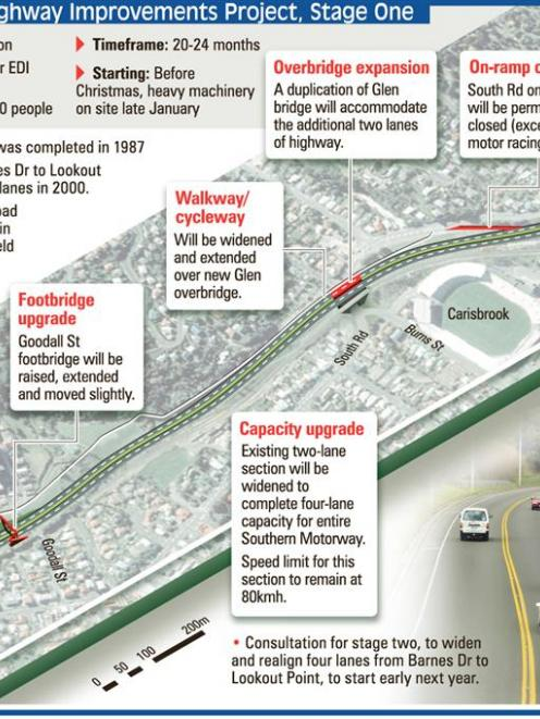 Caversham Highway improvements project, Stage One. ODT Graphic.