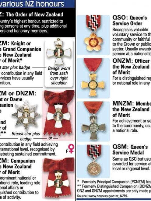 How does it all work? The seniority of various NZ honours. ODT Graphic.
