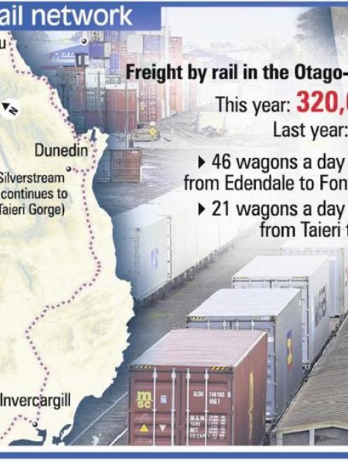 KiwiRails' rail network. <i>ODT</i> graphic.