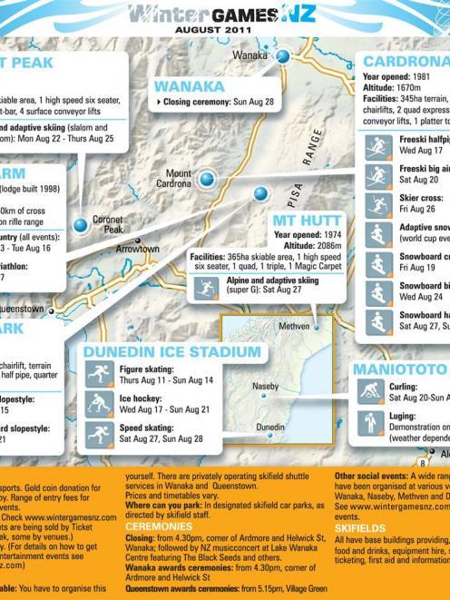 Winter Games NZ information.