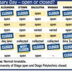 Anniversary Day - open of closed? ODT Graphic.