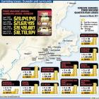 Gambling losses: Dunedin and surrounds. <i>ODT</i> graphic.
