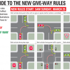Giveway rules explained. ODT graphic.