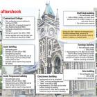 Which buildings will be affected? Graphic by ODT.