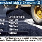 The Government is to repair or renew nearly 400km of state highway in Otago and Southland this...