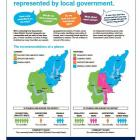 A recent full-page advertisement placed by the Queenstown Lakes District Council in the weekly...