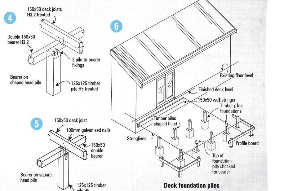 Do it yourself how to build a deck otago daily times online news photo mitre 10 solutioingenieria Image collections