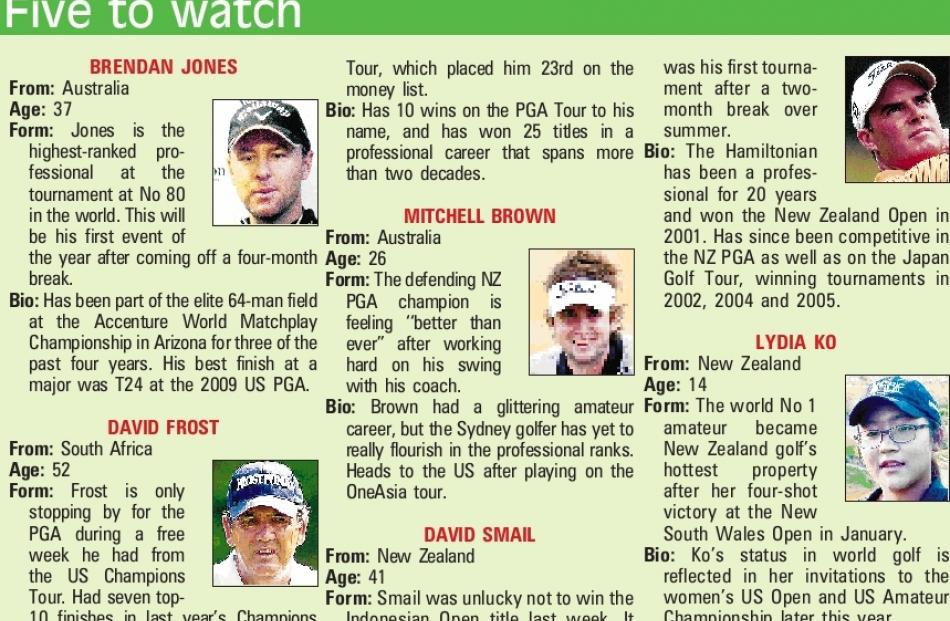 golf_quality_play_expected_at_new_format_tournamen_4f72e7b712.jpg