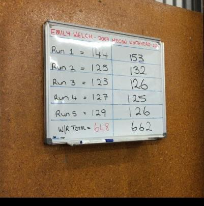 A whiteboard was updated at the end of each run to show Megan Whitehead's progress compared to...
