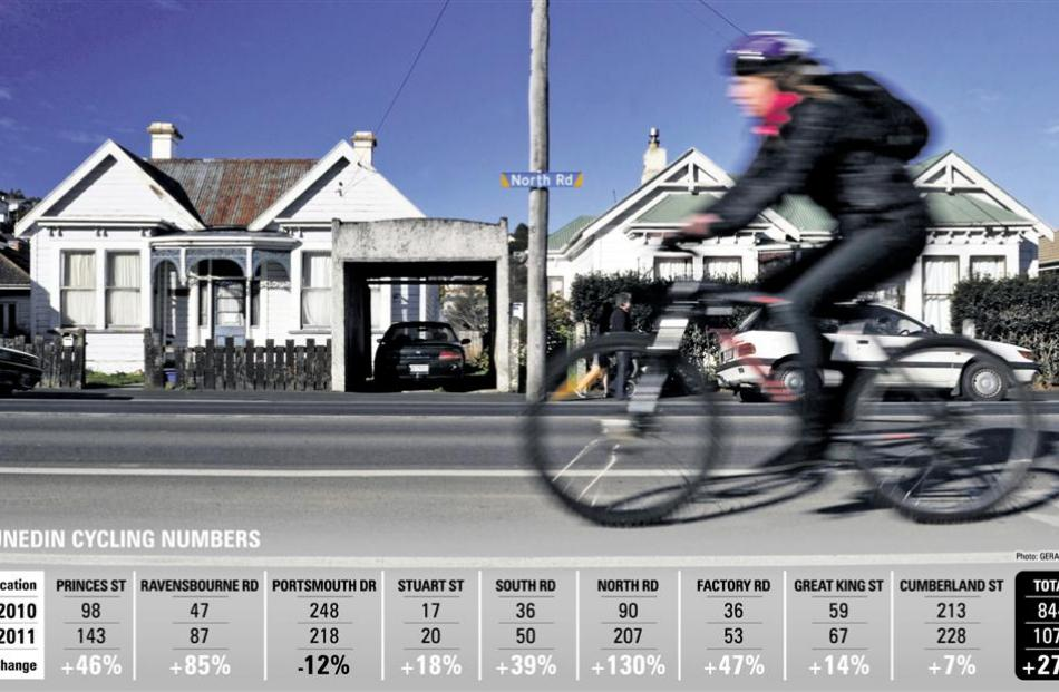 A cyclist rides on North Rd, Northeast Valley, a route which has recorded a 130% increase in...