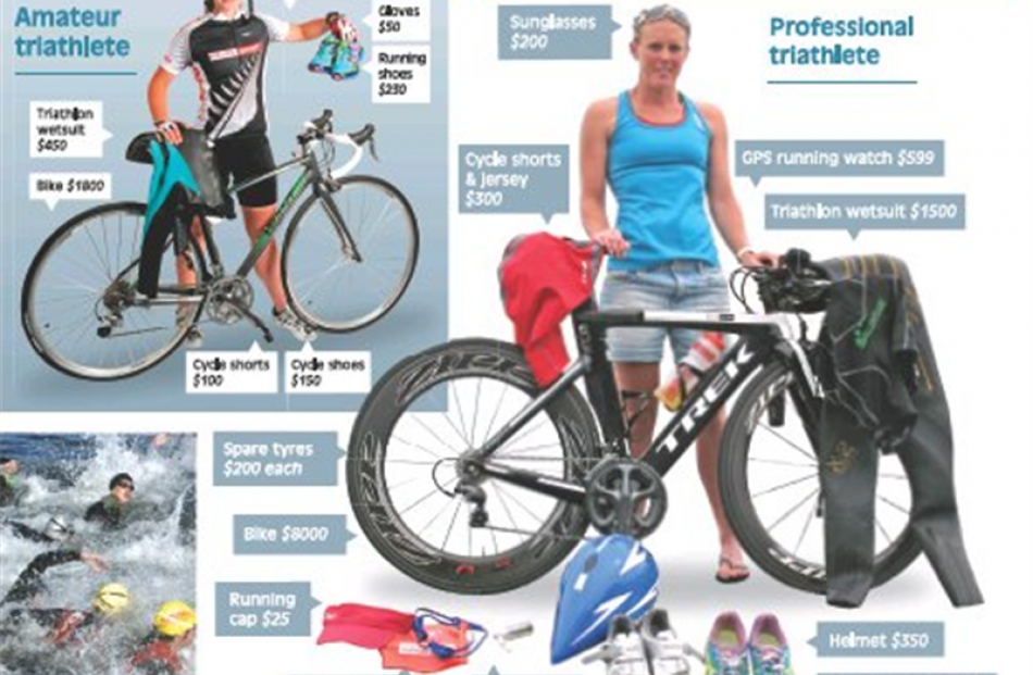 Dunedin professional triathlete Tamsyn Hayes (above right) with the kit she will use to compete...