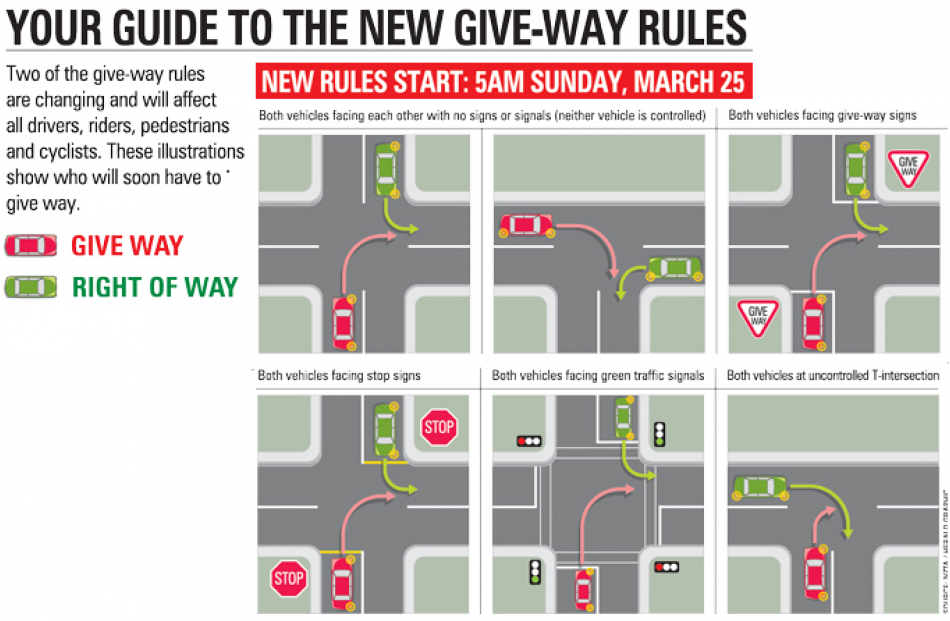 New giveway rules explained. Graphic by ODT.