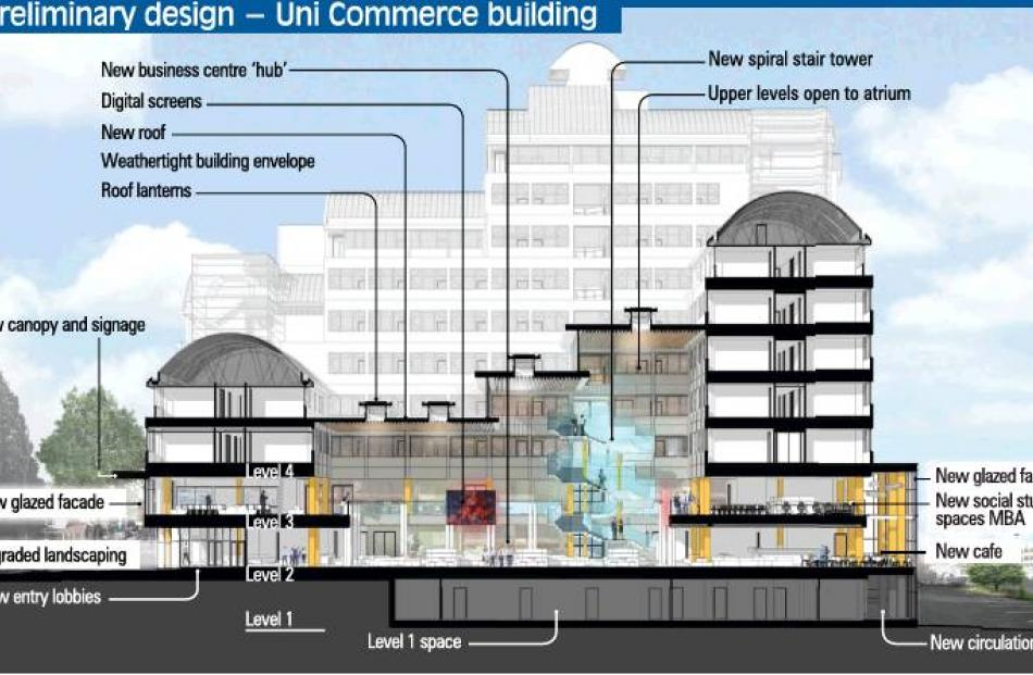 $120k safety fix for Commerce Building | Otago Daily Times