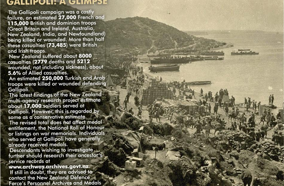 Anzac Cove in Gallipoli, early 1915. Click to enlarge. GRAPHIC: ODT